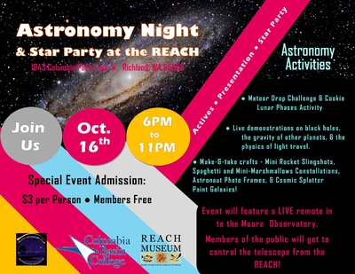 Astronomy Night And Star Party At The Reach In Richland, Washington