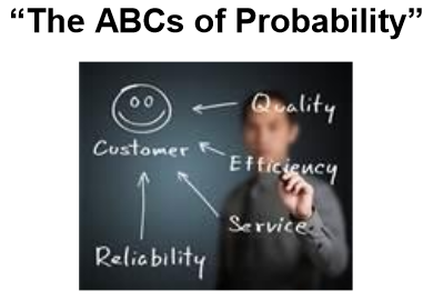 The ABCs Of Probability At Shilo Inn Richland, Washington