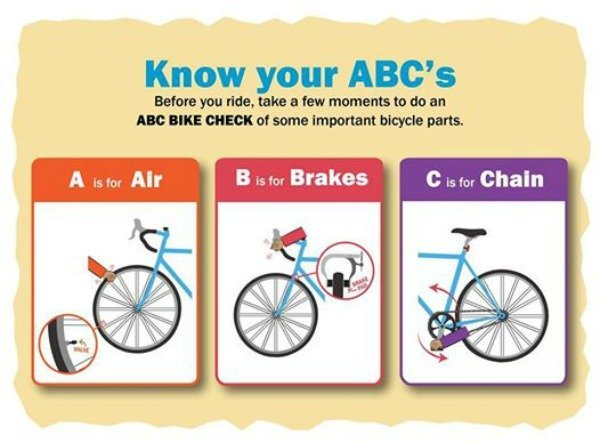 Bicycle ABC's poster